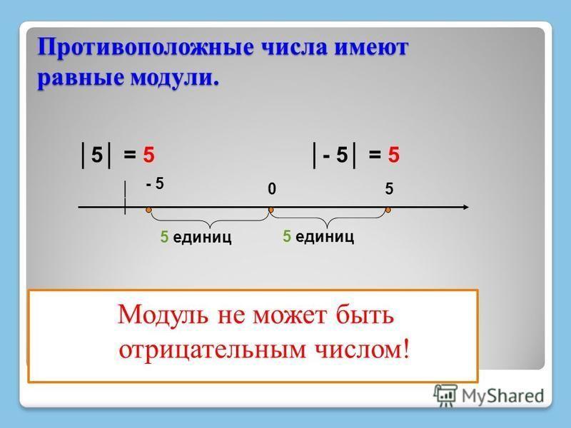 Противоположные числа имеют равные модули. Модуль не может быть отрицательным числом! 5 = 5 - 5 = 5 - 5 50 5 единиц