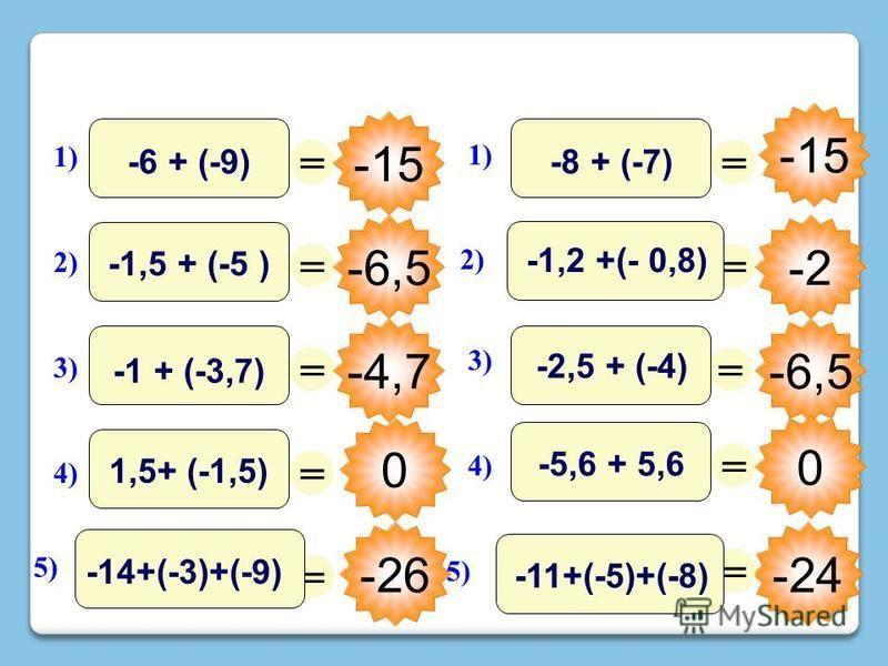 0 = -15 = -6,5 = -4,7 = -26 = = -24 = -2 = -6,5 = 0 = 1) -6 + (-9) 2) -1,5 + (-5 ) 1) -8 + (-7) 3) -1 + (-3,7) 4) 1,5+ (-1,5) 5) -14+(-3)+(-9) 3) -2,5 + (-4) 2) -1,2 +(- 0,8) 5) -11+(-5)+(-8) 4) -5,6 + 5,6 -15