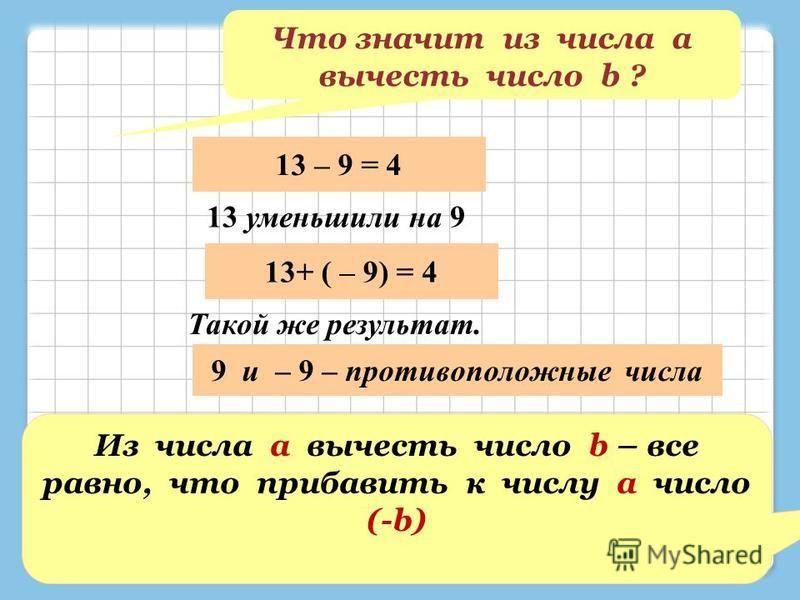 Что значит из числа а вычесть число b ? 13 – 9 = 4 13 уменьшили на 9 13+ ( – 9) = 4 Такой же результат. 9 и – 9 – противоположные числа Из числа а вычесть число b – все равно, что прибавить к числу а число (-b)