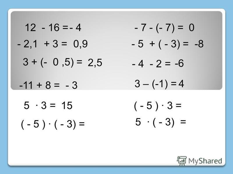 12 - 16 = - 4 - 2,1 + 3 =0,9 3 + (- 0,5) = 2,5 - 7 - (- 7) =0 - 5 + ( - 3) = -8 - 4 - 2 = -6 - 3 3 – (-1) = 4 5 3 = 15 -11 + 8 = ( - 5 ) 3 = 5 ( - 3) = ( - 5 ) ( - 3) =