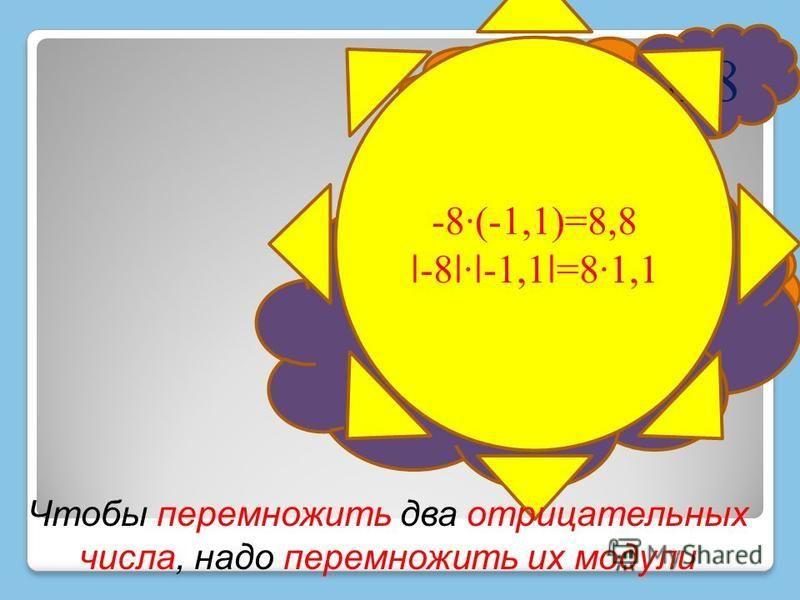 8·1,1= 8,8 -8·1,1= -8,8 -8·(-1,1)= -8·(-1,1)=8,8 ǀ -8 ǀ · ǀ -1,1 ǀ =8·1,1 Чтобы перемножить два отрицательных числа, надо перемножить их модули