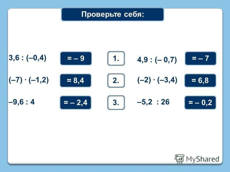 Математический диктант 1. 3,6 : (–0,4) = – 9 4,9 : (– 0,7) 2. (–7) · (–1,2)(–2) · (–3,4) = 8,4 = – 7 = 6,8 3. –9,6 : 4–5,2 : 26 = – 2,4= – 0,2 Проверьте себя: