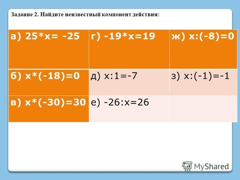 Задание 2. Найдите неизвестный компонент действия: а) 25*х= -25 г) -19*х=19 ж) х:(-8)=0 б) х*(-18)=0 д) х:1=-7 з) х:(-1)=-1 в) х*(-30)=30 е) -26:х=26