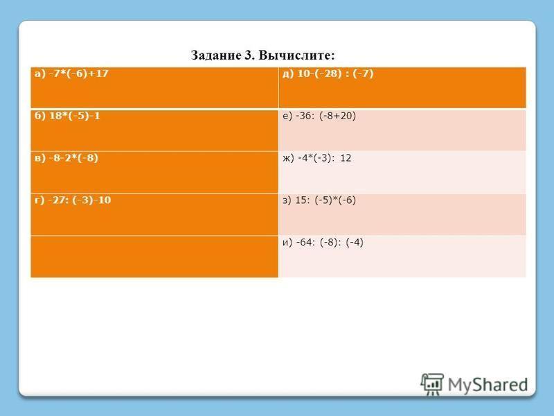 Задание 3. Вычислите: а) -7*(-6)+17 д) 10-(-28) : (-7) б) 18*(-5)-1 е) -36: (-8+20) в) -8-2*(-8) ж) -4*(-3): 12 г) -27: (-3)-10 з) 15: (-5)*(-6) и) -64: (-8): (-4)