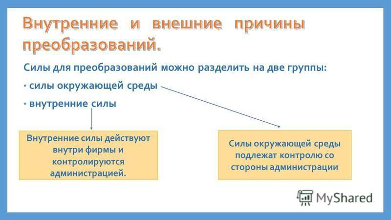 Силы для преобразований можно разделить на две группы: силы окружающей среды внутренние силы Внутренние силы действуют внутри фирмы и контролируются администрацией. Силы окружающей среды подлежат контролю со стороны администрации