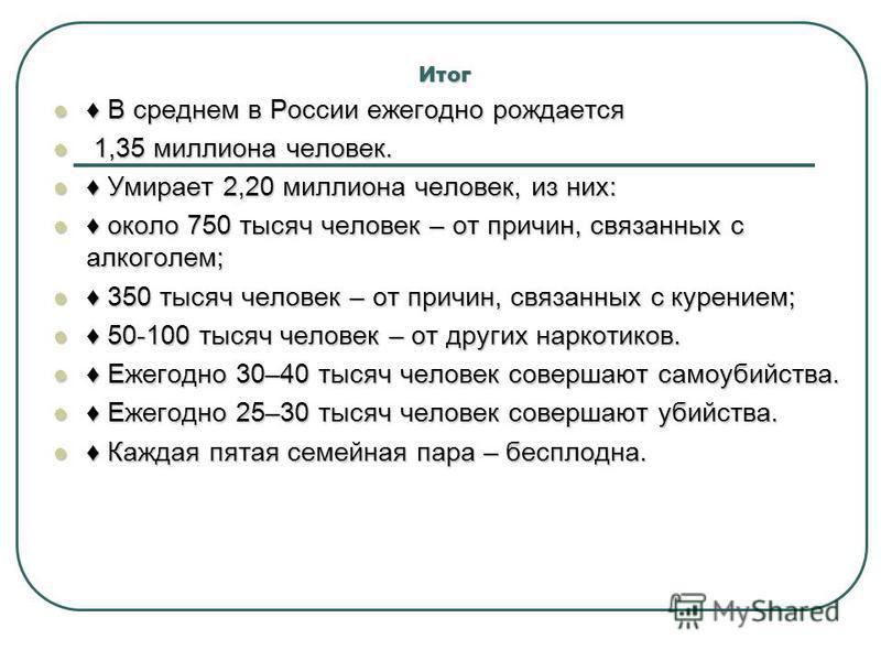 Итог В среднем в России ежегодно рождается В среднем в России ежегодно рождается 1,35 миллиона человек. 1,35 миллиона человек. Умирает 2,20 миллиона человек, из них: Умирает 2,20 миллиона человек, из них: около 750 тысяч человек – от причин, связанны