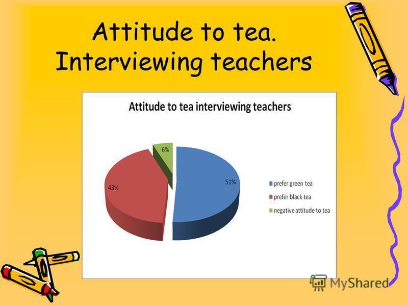 Attitude to tea. Interviewing teachers