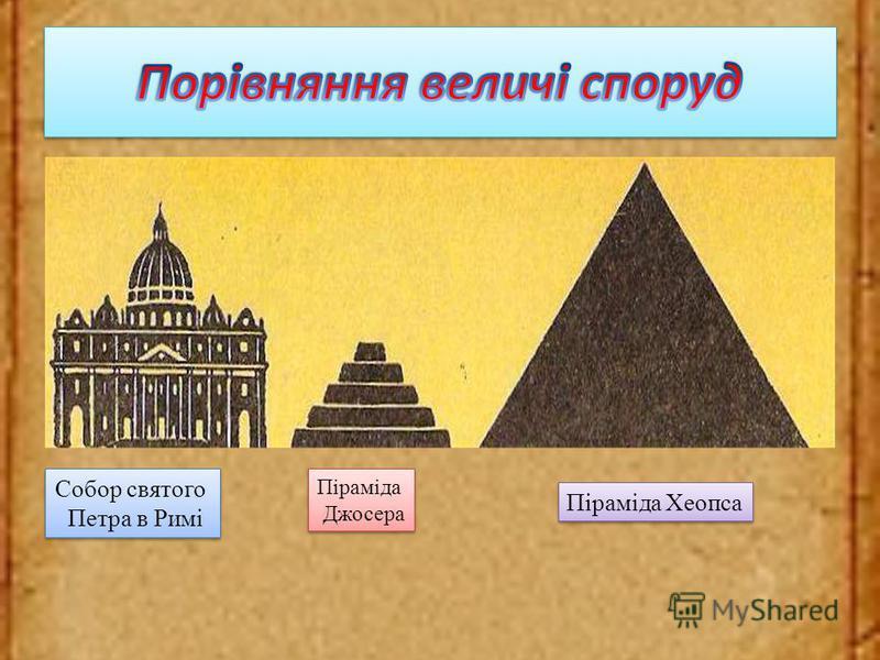 Площа кожної з граней піраміди дорівнює квадрату її висоти.