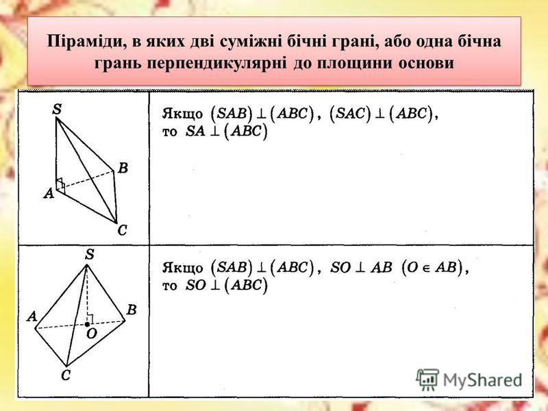 Кути у піраміді M плоский кут при вершині ASE; кут нахилу бічного ребра до площини основи SAO; двогранний кут при бічному ребрі DFA; кут нахилу бічної грані до площини основи SKO. OF - відстань від основи висоти до бічного ребра. OM - відстань від ос