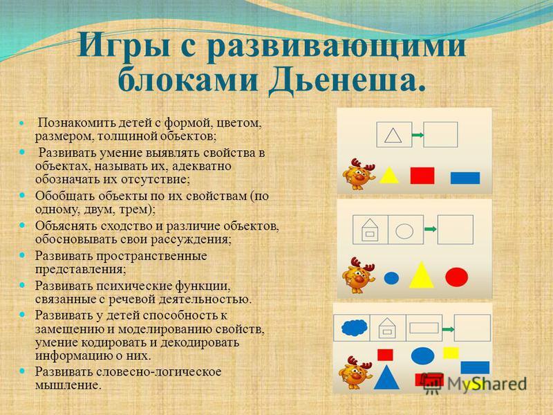 Игры с развивающими блоками Дьенеша. Познакомить детей с формой, цветом, размером, толщиной объектов; Развивать умение выявлять свойства в объектах, называть их, адекватно обозначать их отсутствие; Обобщать объекты по их свойствам (по одному, двум, т