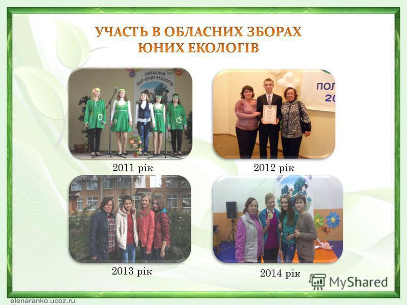 2011 рік 2013 рік 2014 рік 2012 рік