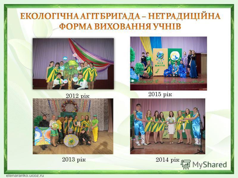 2012 рік 2013 рік 2014 рік 2015 рік