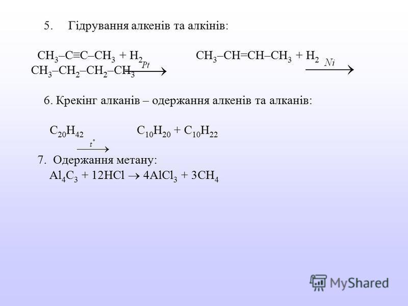 5. Гідрування алкенів та алкінів: СН 3 –СС–СН 3 + Н 2 СН 3 –СН=СН–СН 3 + Н 2 СН 3 –СН 2 –СН 2 –СН 3 6. Крекінг алканів – одержання алкенів та алканів: C 20 H 42 C 10 H 20 + C 10 H 22 7. Одержання метану: Al 4 C 3 + 12HCl 4AlCl 3 + 3CH 4