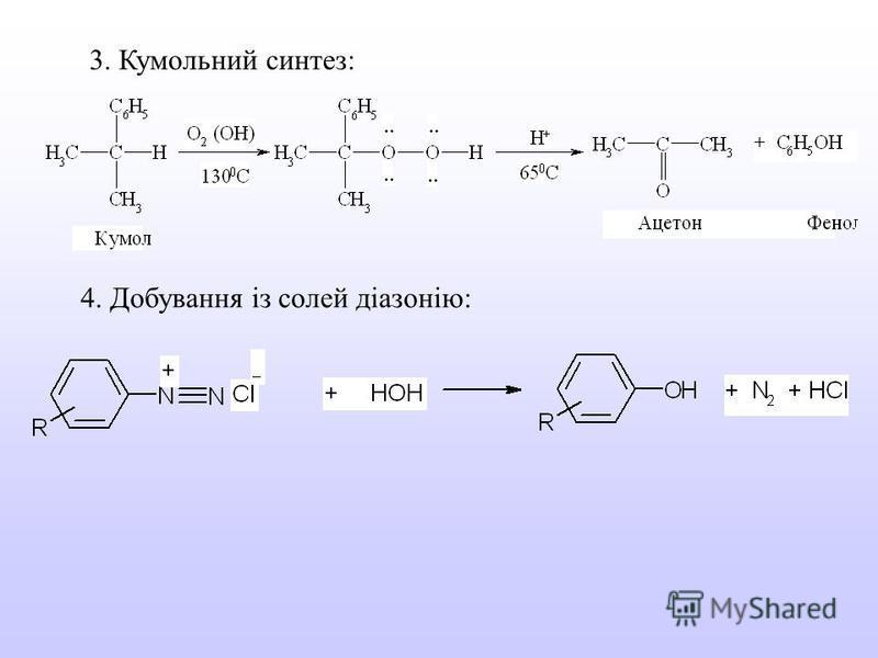 3. Кумольний синтез: 4. Добування із солей діазонію:
