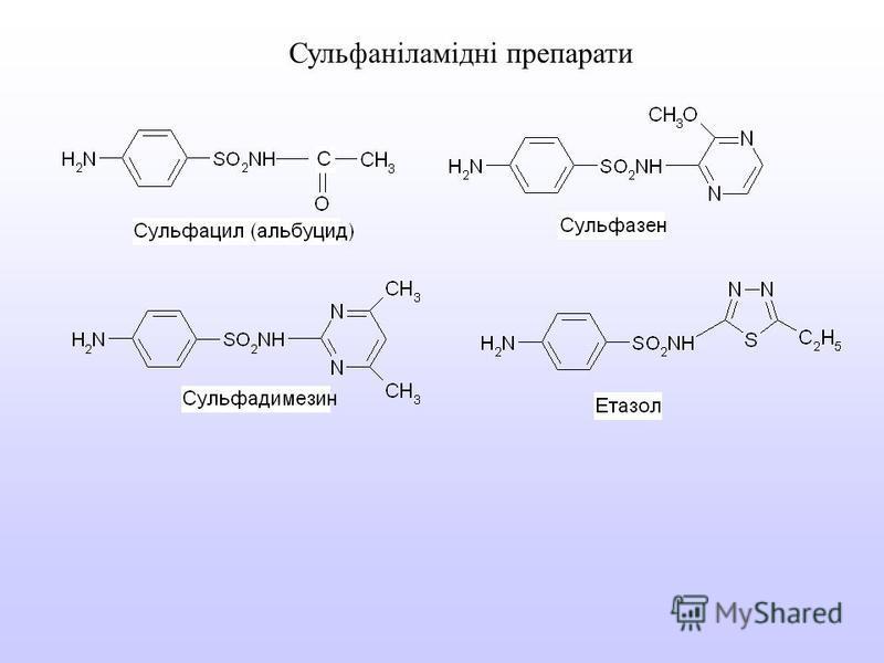 Сульфаніламідні препарати