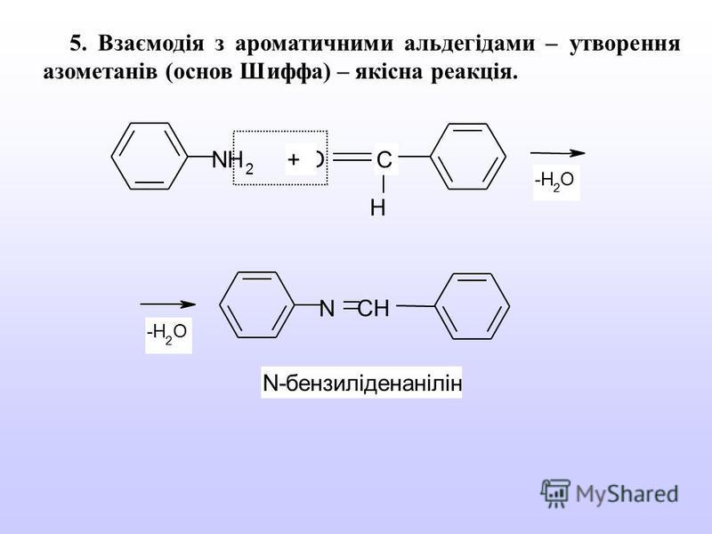 5. Взаємодія з ароматичними альдегідами – утворення азометанів (основ Шиффа) – якісна реакція. NH 2 O H N CH + C -H 2 O 2 O N-бензиліденанілін