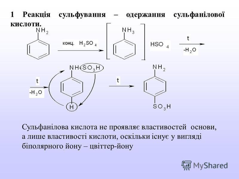 1 Реакція сульфування – одержання сульфанілової кислоти. Сульфанілова кислота не проявляє властивостей основи, а лише властивості кислоти, оскільки існує у вигляді біполярного йону – цвіттер-йону