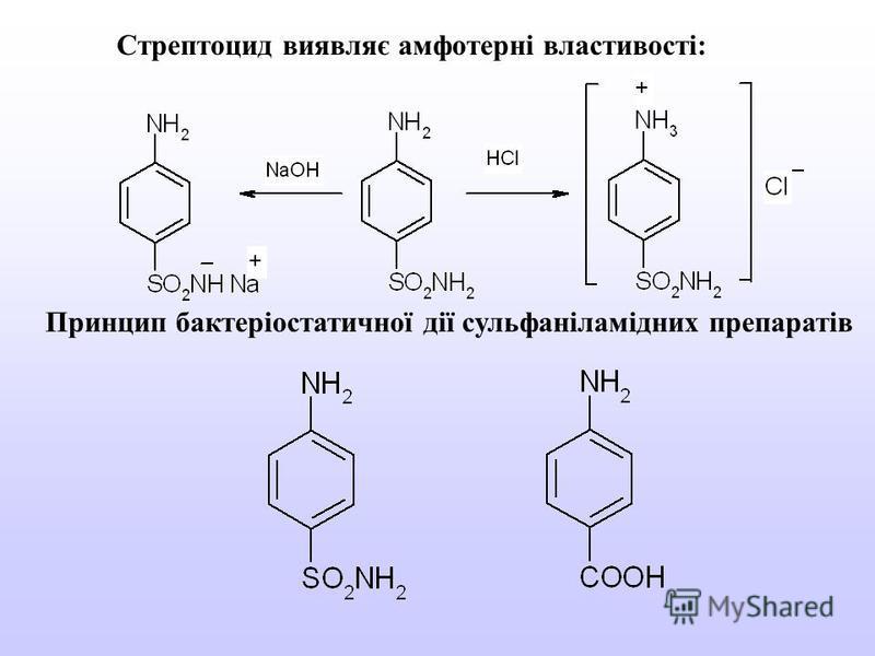Стрептоцид виявляє амфотерні властивості: Принцип бактеріостатичної дії сульфаніламідних препаратів