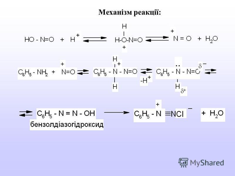 Механізм реакції: