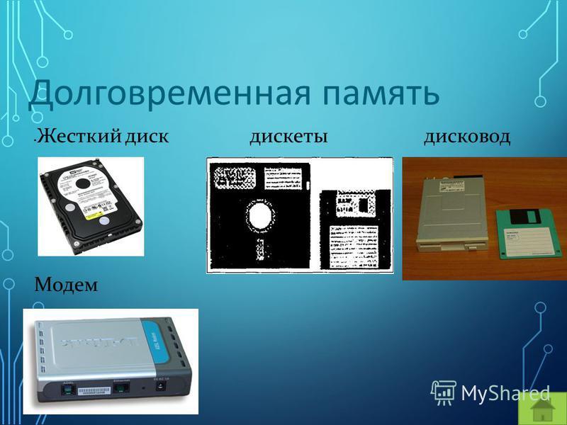 Долговременная память Жесткий диск дискеты дисковод Модем