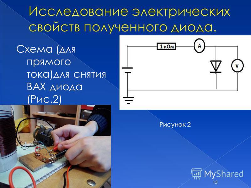 Схема (для прямого тока)для снятия ВАХ диода (Рис.2) Рисунок 2 15