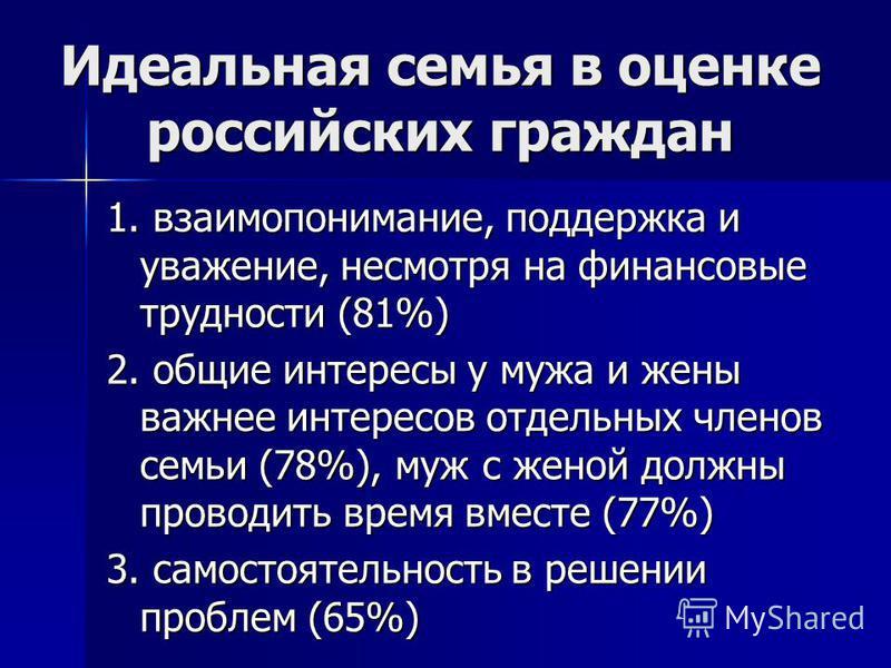 Идеальная семья в оценке российских граждан 1. взаимопонимание, поддержка и уважение, несмотря на финансовые трудности (81%) 2. общие интересы у мужа и жены важнее интересов отдельных членов семьи (78%), муж с женой должны проводить время вместе (77%