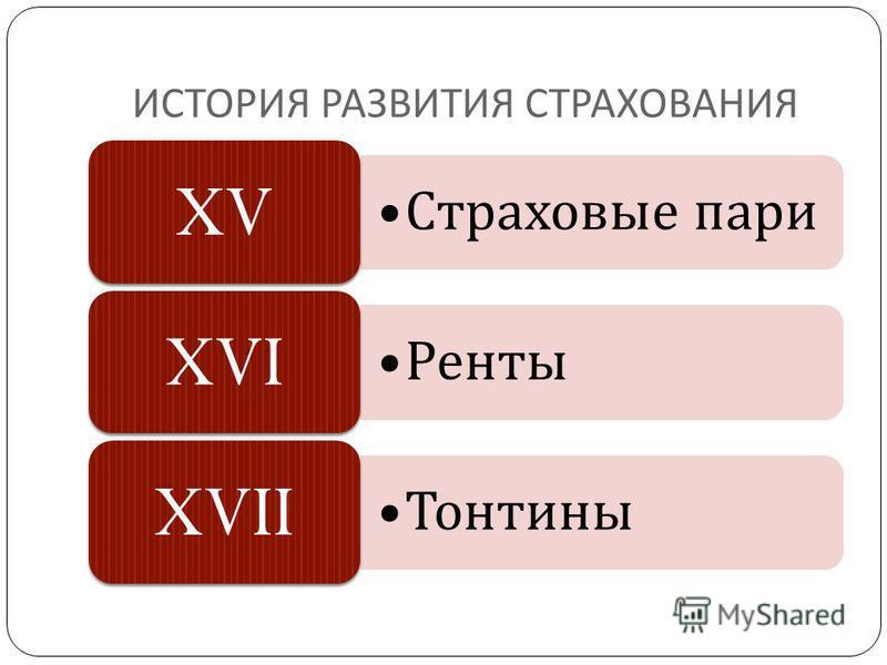 ИСТОРИЯ РАЗВИТИЯ СТРАХОВАНИЯ Страховые пари XV Ренты XVI Тонтины XVII