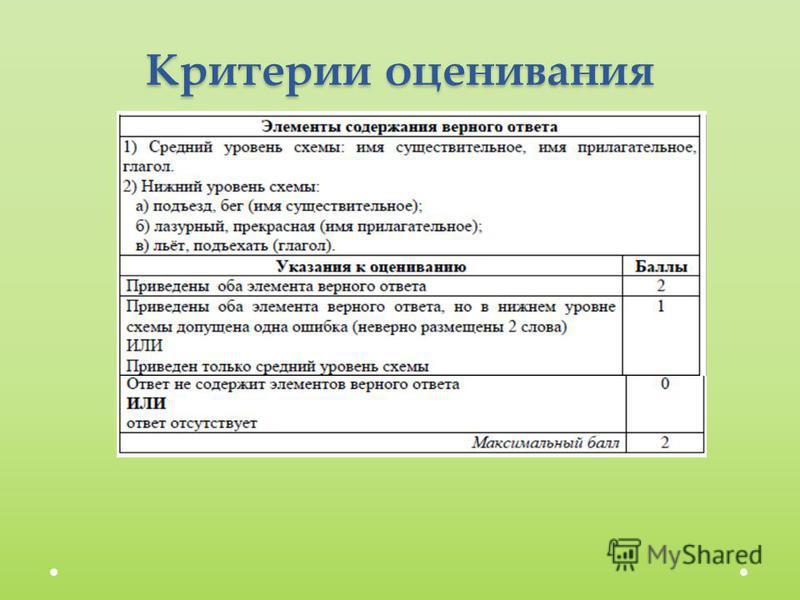 Критерии оценивания
