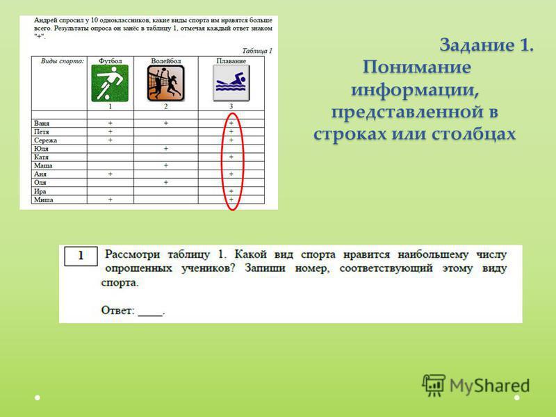 Задание 1. Понимание информации, представленной в строках или столбцах Понимание информации, представленной в строках или столбцах