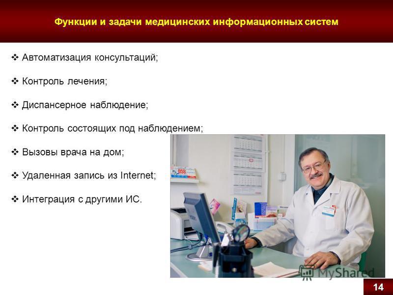 Функции и задачи медицинских информационных систем 14 Автоматизация консультаций; Контроль лечения; Диспансерное наблюдение; Контроль состоящих под наблюдением; Вызовы врача на дом; Удаленная запись из Internet; Интеграция с другими ИС.