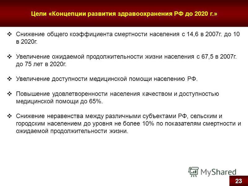 Цели «Концепции развития здравоохранения РФ до 2020 г.»23 Снижение общего коэффициента смертности населения с 14,6 в 2007 г. до 10 в 2020 г. Увеличение ожидаемой продолжительности жизни населения с 67,5 в 2007 г. до 75 лет в 2020 г. Увеличение доступ