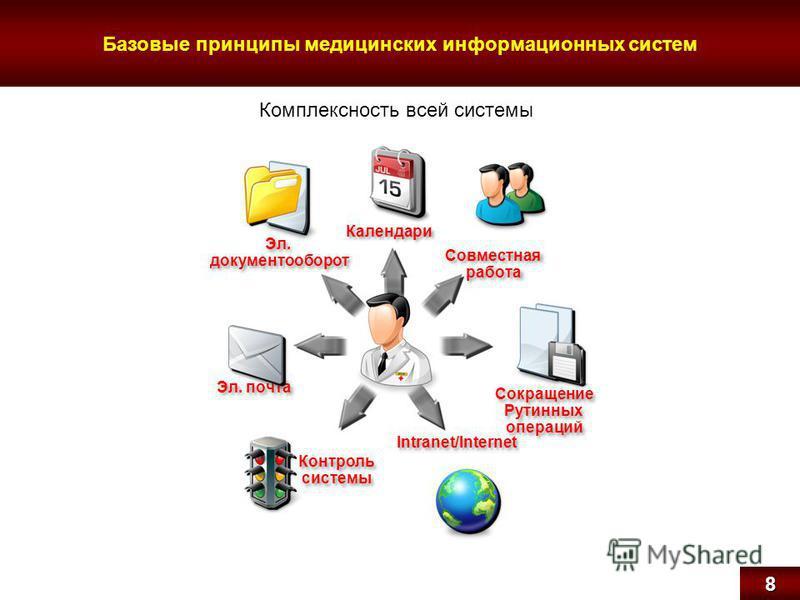Базовые принципы медицинских информационных систем 8 Комплексность всей системы