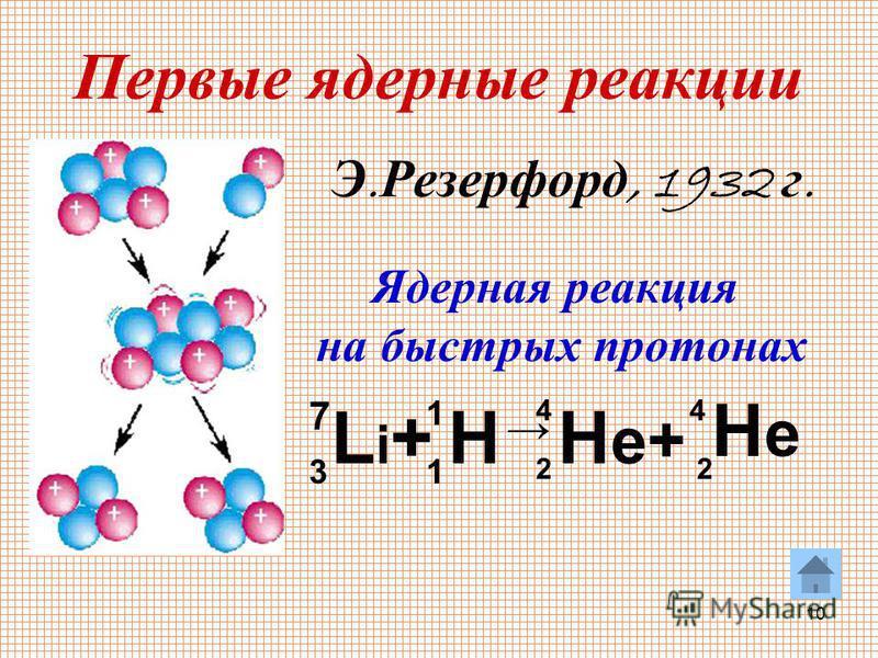 10 Первые ядерные реакции Э. Резерфорд, 1932 г. Li+Li+H H e+ HeHe 7 3 1 1 44 22 Ядерная реакция на быстрых протонах