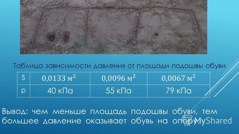 Таблица зависимости давления от площади подошвы обуви Вывод: чем меньше площадь подошвы обуви, тем большее давление оказывает обувь на опору. S p 40 к Па 55 к Па 79 к Па