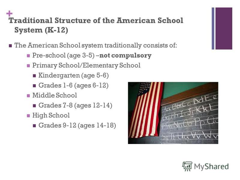 + Traditional Structure of the American School System (K-12) The American School system traditionally consists of: Pre-school (age 3-5) –not compulsory Primary School/Elementary School Kindergarten (age 5-6) Grades 1-6 (ages 6-12) Middle School Grade