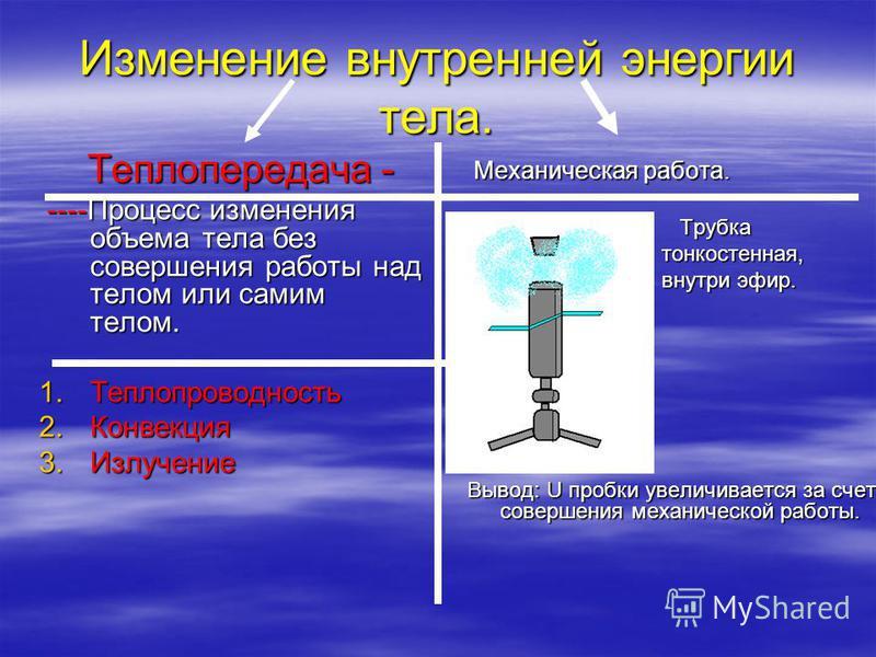 Изменение внутренней энергии тела. Теплопередача - Теплопередача - ----Процесс изменения объема тела без совершения работы над телом или самим телом. ----Процесс изменения объема тела без совершения работы над телом или самим телом. 1. Теплопроводнос
