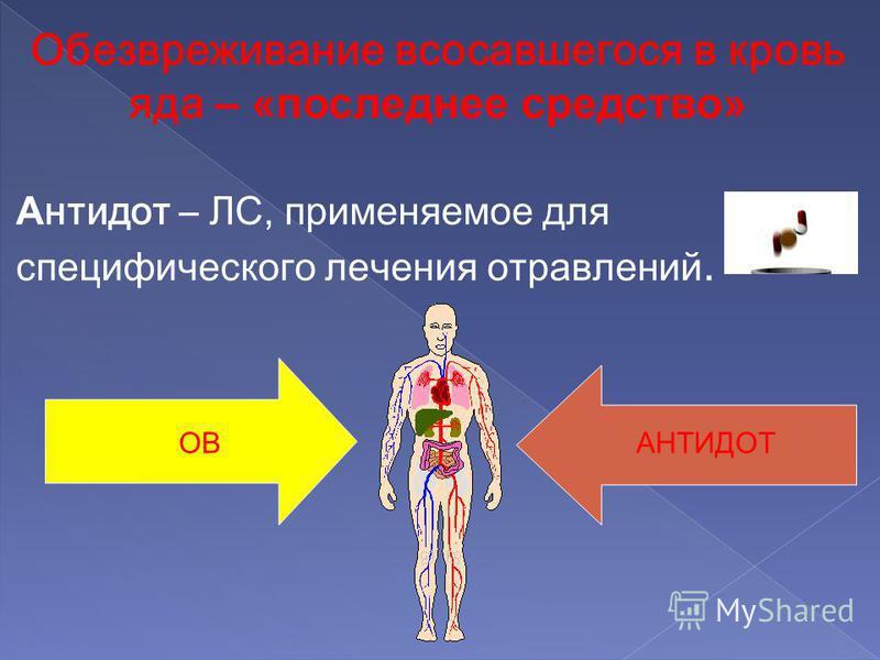 Обезвреживание всосавшегося в кровь яда – «последнее средство» А нтидот – ЛС, применяемое для специфического лечения отравлений. ОВАНТИДОТ