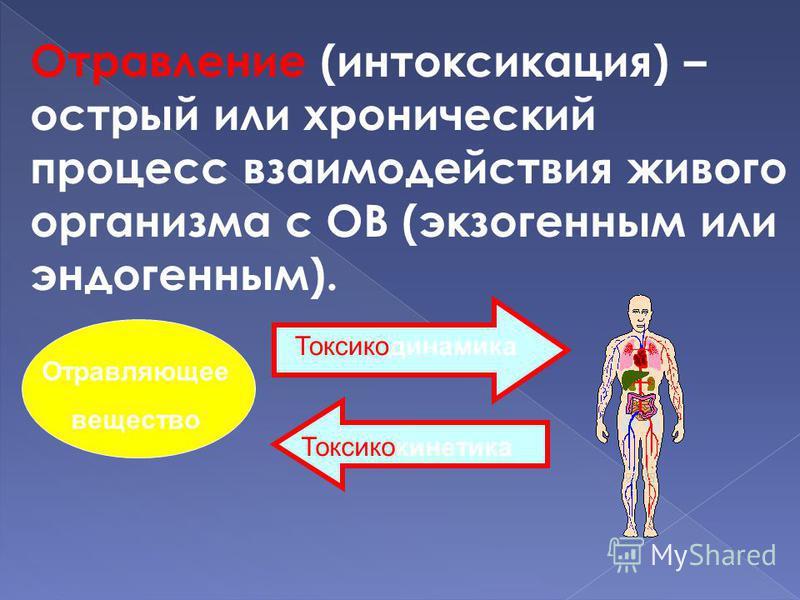 Отравление (интоксикация) – острый или хронический процесс взаимодействия живого организма с ОВ (экзогенным или эндогенным). Токсикодинамика Токсикокинетика Отравляющее вещество