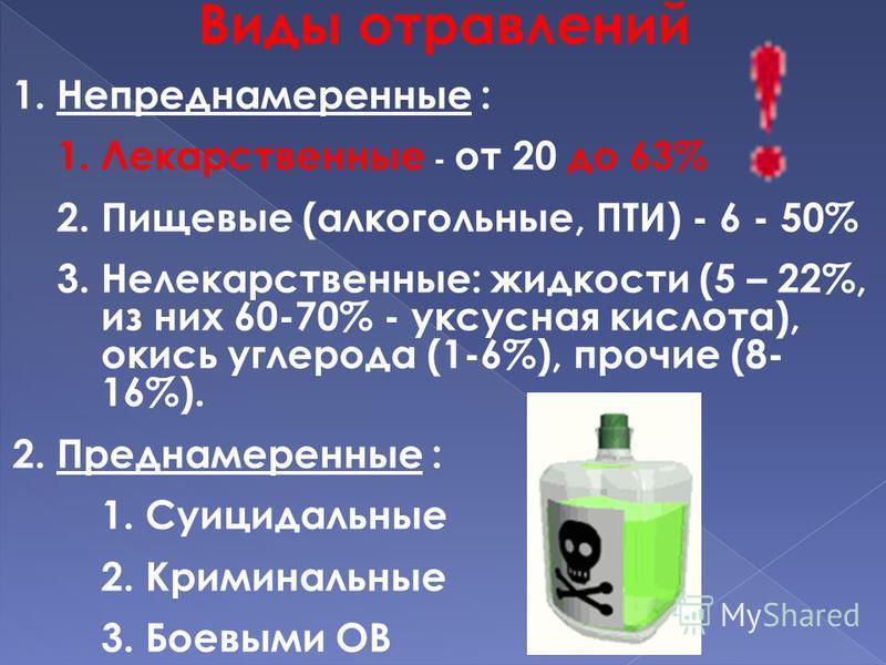 Виды отравлений 1. Непреднамеренные : 1. Лекарственные - от 20 до 63% 2. Пищевые (алкогольные, ПТИ) - 6 - 50% 3. Нелекарственные: жидкости (5 – 22%, из них 60-70% - уксусная кислота), окись углерода (1-6%), прочие (8- 16%). 2. Преднамеренные : 1. Суи