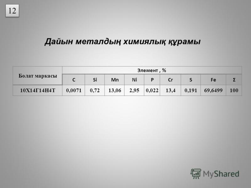Болат маркасы Элемент, % CSiMnNiPCrSFeΣ 10Х14Г14Н4Т0,00710,7213,062,950,02213,40,19169,6499100 Дайын металдың химиялық құрамы 12