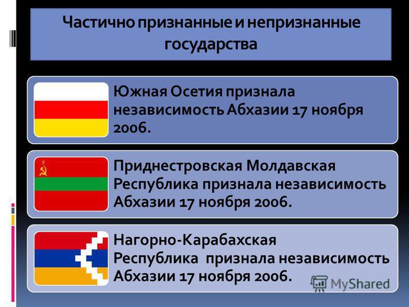 Частично признанные и непризнанные государства Южная Осетия признала независимость Абхазии 17 ноября 2006. Приднестровская Молдавская Республика признала независимость Абхазии 17 ноября 2006. Нагорно-Карабахская Республика признала независимость Абха