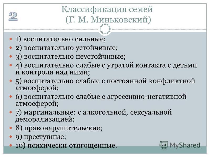 Классификация семей (Г. М. Миньковский) 1) воспитательно сильные; 2) воспитательно устойчивые; 3) воспитательно неустойчивые; 4) воспитательно слабые с утратой контакта с детьми и контроля над ними; 5) воспитательно слабые с постоянной конфликтной ат