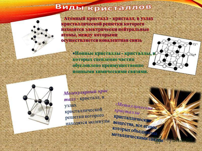 Молекулярный кристалл - кристалл, в узлах кристаллической решетки которого находятся молекулы Молекулярный кристалл - кристалл, в узлах кристаллической решетки которого находятся молекулы.