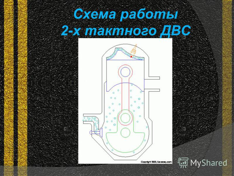 Схема работы 2-х тактного ДВС