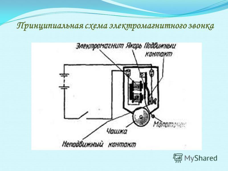 Схема генератора постоянного тока: 1 полукольца коллектора, 2 вращающийся якорь (рамка), 3 щетки для съема индукционного тока.