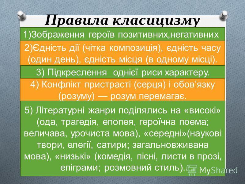 Правила класицизму 1)Зображення героїв позитивних,негативних 2)Єдність дії (чітка композиція), єдність часу (один день), єдність місця (в одному місці). 3) Підкреслення однієї риси характеру. 4) Конфлікт пристрасті (серця) і обовязку (розуму) розум п
