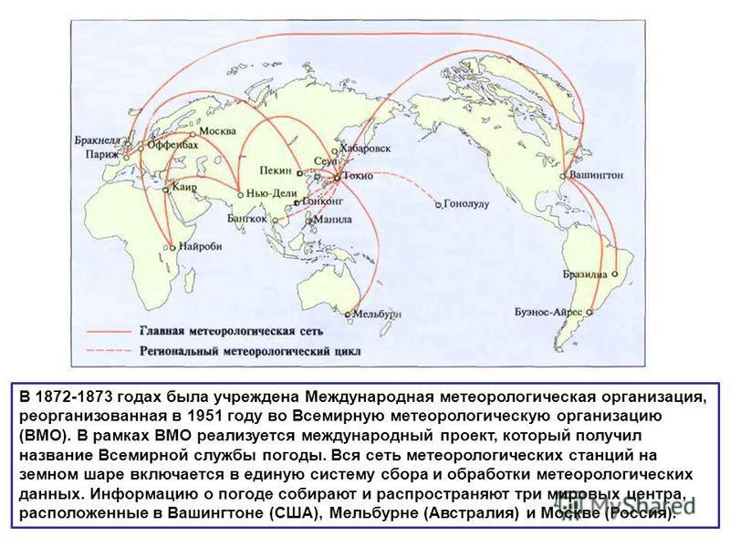 В 1872-1873 годах была учреждена Международная метеорологическая организация, реорганизованная в 1951 году во Всемирную метеорологическую организацию (ВМО). В рамках ВМО реализуется международный проект, который получил название Всемирной службы пого