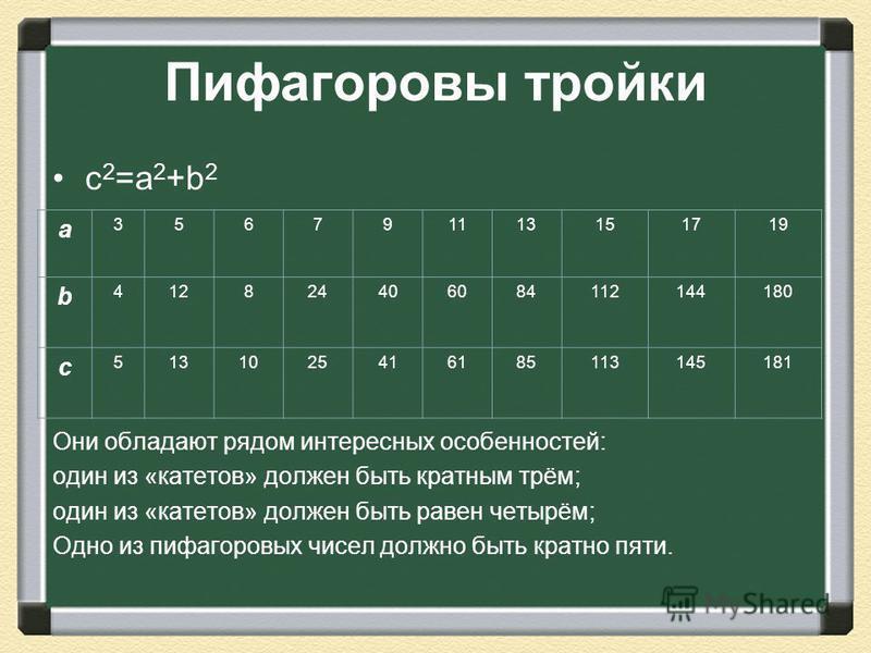 Пифагоровы тройки c 2 =a 2 +b 2 Они обладают рядом интересных особенностей: один из «катетов» должен быть кратным трём; один из «катетов» должен быть равен четырём; Одно из пифагоровых чисел должно быть кратно пяти. a 356791113151719 b 41282440608411