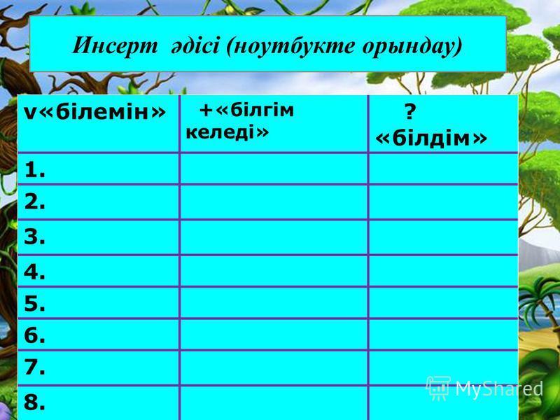 Инсерт әдісі (ноутбукте орындау) v«білемін» +«білгім келеді» ? «білдім» 1. 2. 3. 4. 5. 6. 7. 8.