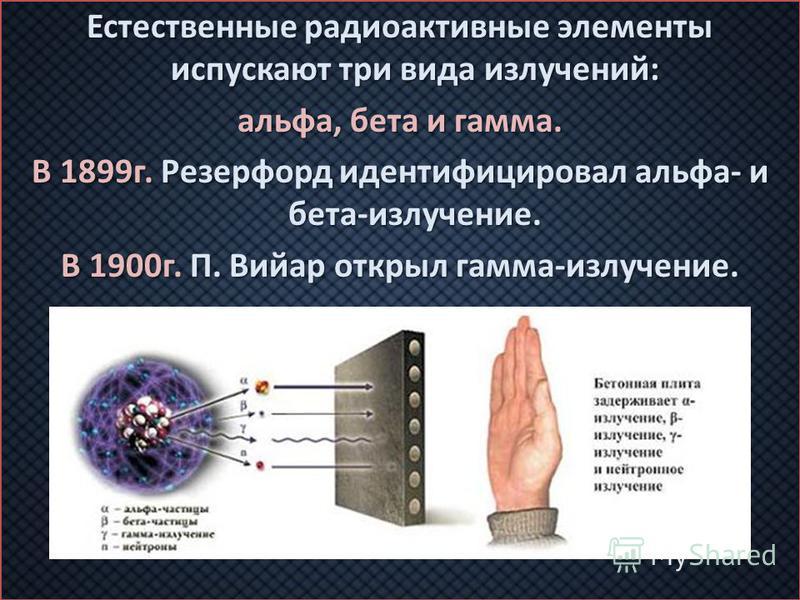 Естественные радиоактивные элементы испускают три вида излучений: альфа, бета и гамма. В 1899 г. Резерфорд идентифицировал альфа- и бета-излучение. В 1900 г. П. Вийар открыл гамма-излучение.